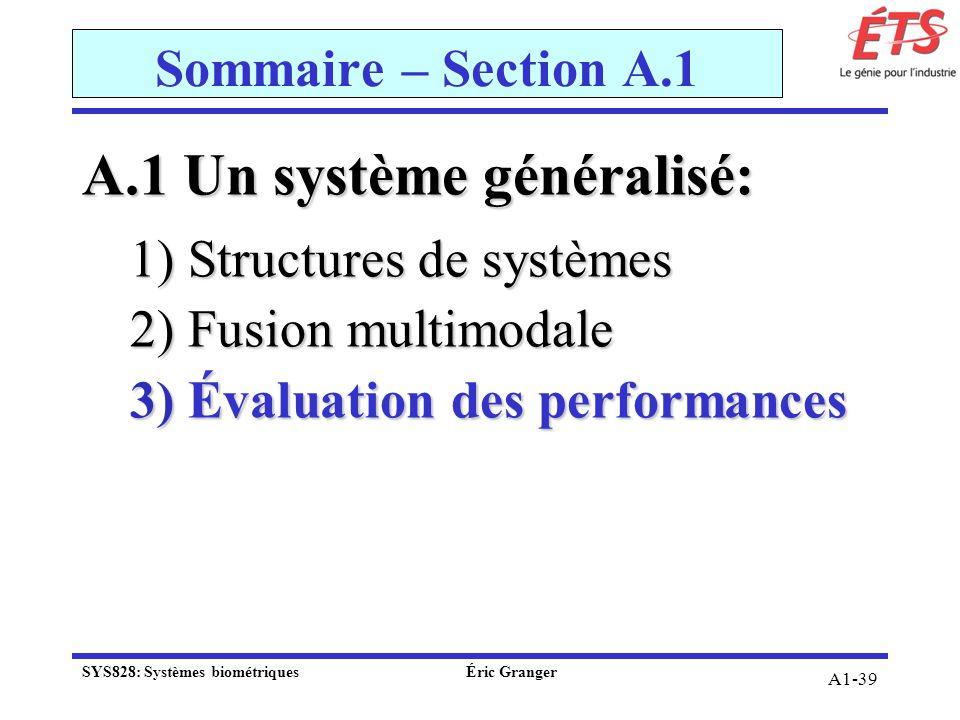 A1-39 Sommaire – Section A.1 A.1 Un système généralisé: 1) Structures de systèmes 2) Fusion multimodale 3) Évaluation des performances SYS828: Système