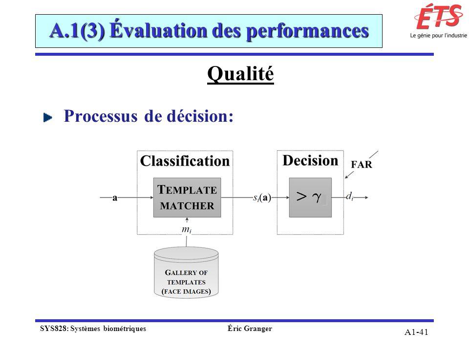 A1-41 Qualité Processus de décision: A.1(3) Évaluation des performances γ SYS828: Systèmes biométriquesÉric Granger
