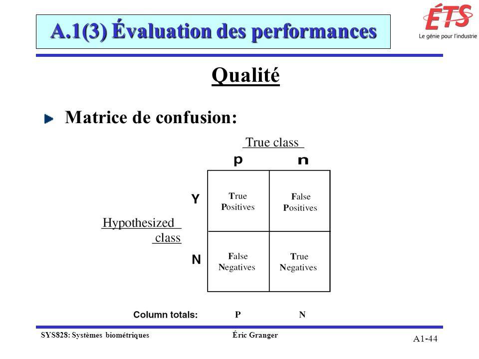 A1-44 Qualité Matrice de confusion: A.1(3) Évaluation des performances SYS828: Systèmes biométriquesÉric Granger