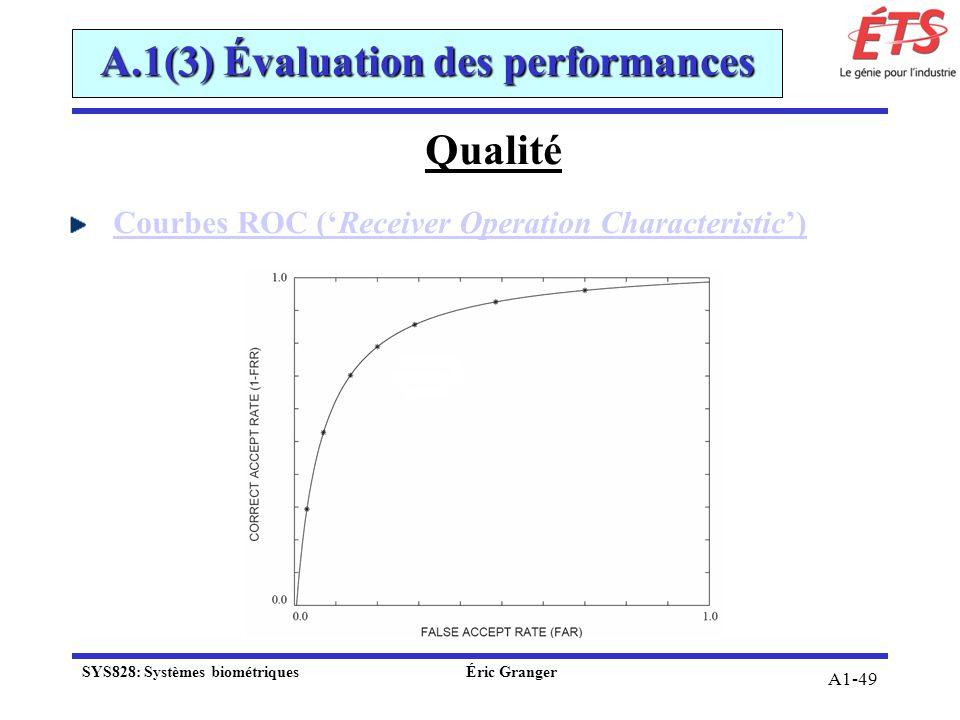 A1-49 Qualité Courbes ROC (Receiver Operation Characteristic) A.1(3) Évaluation des performances SYS828: Systèmes biométriquesÉric Granger