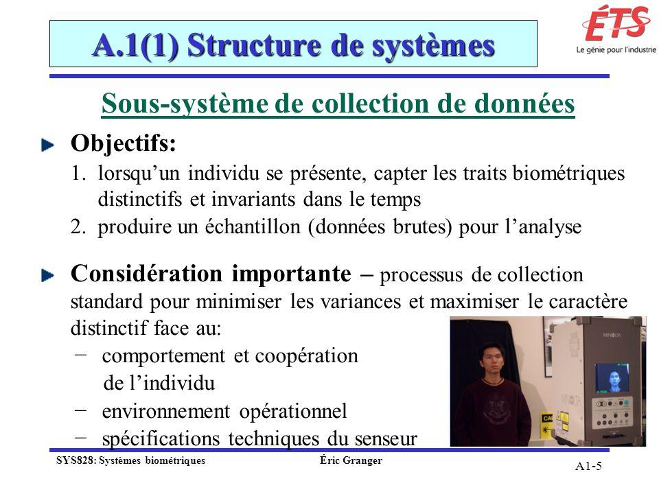 A1-5 Sous-système de collection de données Objectifs: 1.lorsquun individu se présente, capter les traits biométriques distinctifs et invariants dans l