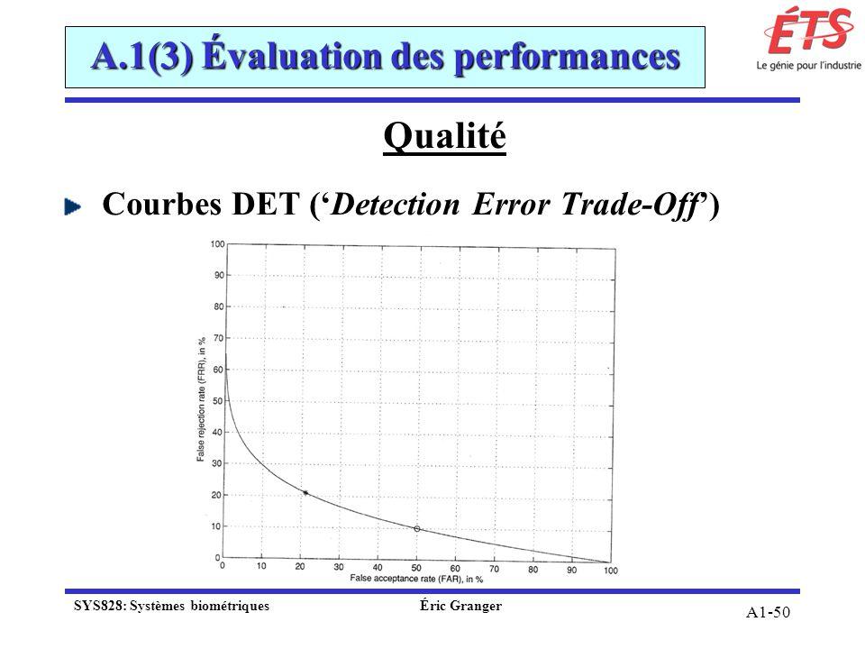 A1-50 Qualité Courbes DET (Detection Error Trade-Off) A.1(3) Évaluation des performances SYS828: Systèmes biométriquesÉric Granger