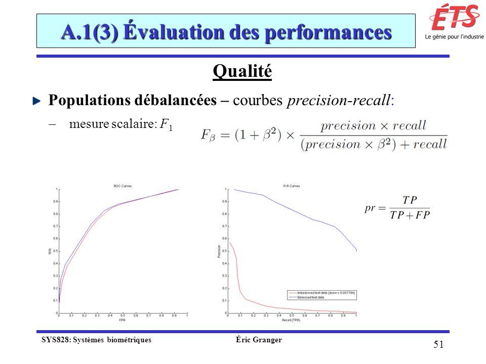 A.1(3) Évaluation des performances Qualité Populations débalancées – courbes precision-recall: ̶ mesure scalaire: F 1 51 SYS828: Systèmes biométriques