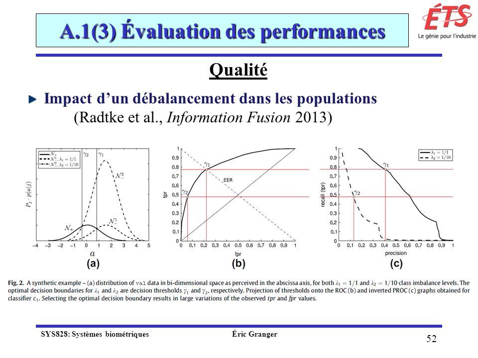 A.1(3) Évaluation des performances Qualité Impact dun débalancement dans les populations (Radtke et al., Information Fusion 2013) 52 SYS828: Systèmes