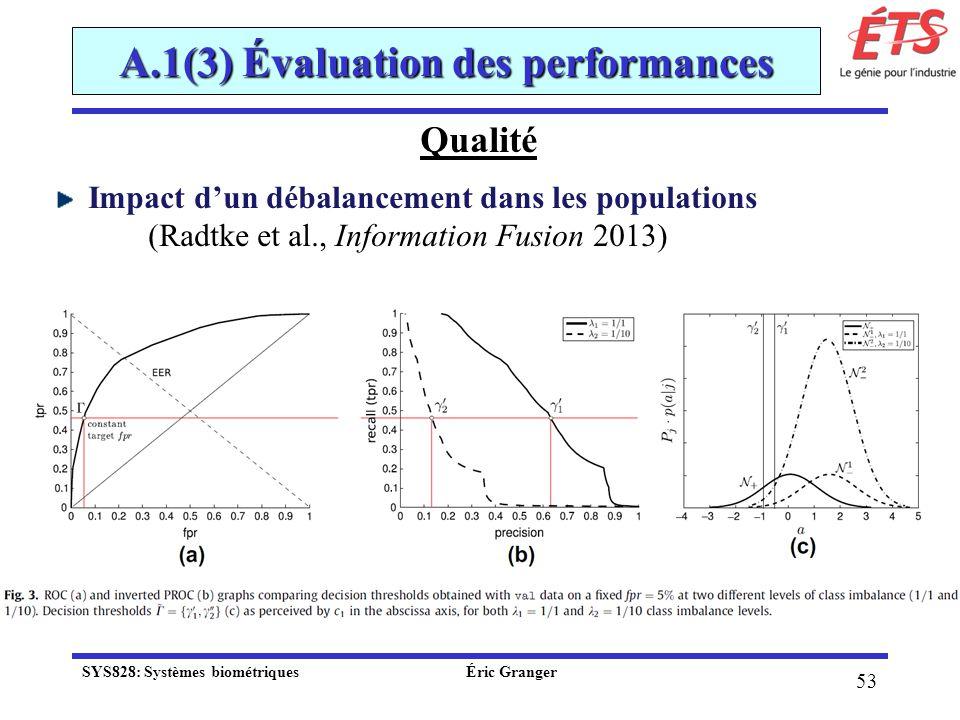 A.1(3) Évaluation des performances Qualité Impact dun débalancement dans les populations (Radtke et al., Information Fusion 2013) 53 SYS828: Systèmes