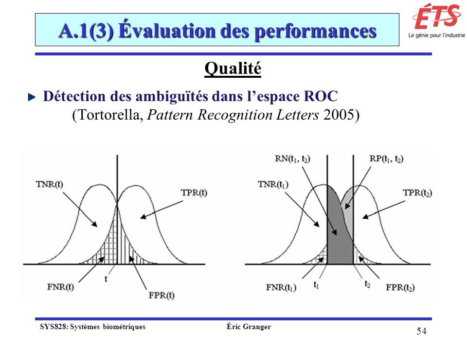 A.1(3) Évaluation des performances Qualité Détection des ambiguïtés dans lespace ROC (Tortorella, Pattern Recognition Letters 2005) 54 SYS828: Système