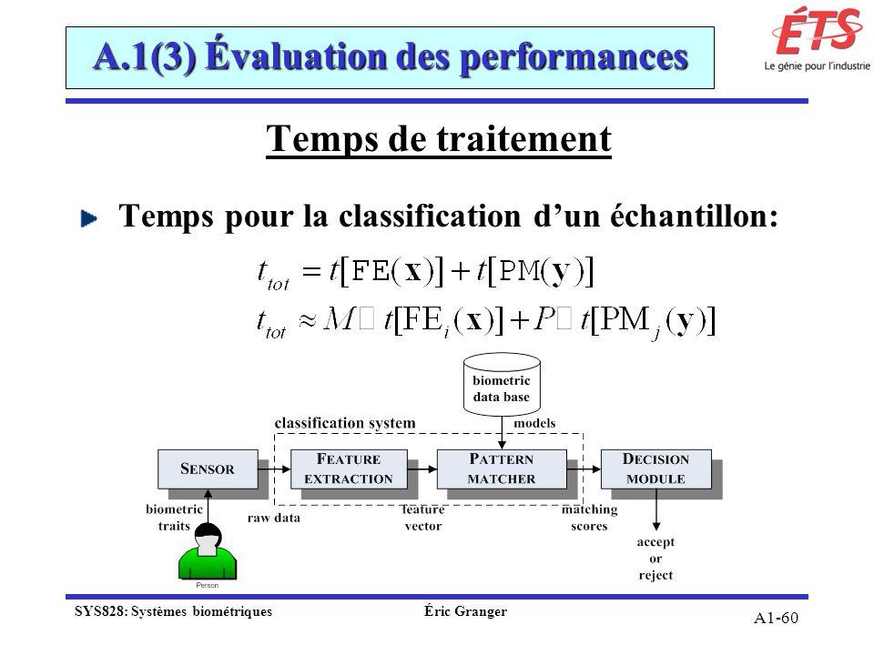 A1-60 A.1(3) Évaluation des performances Temps de traitement Temps pour la classification dun échantillon: SYS828: Systèmes biométriquesÉric Granger
