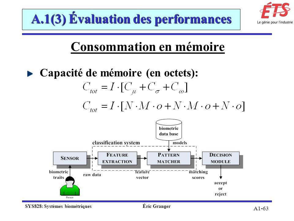 A1-63 A.1(3) Évaluation des performances Consommation en mémoire Capacité de mémoire (en octets): SYS828: Systèmes biométriquesÉric Granger