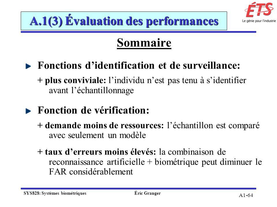 A1-64 A.1(3) Évaluation des performances Sommaire Fonctions didentification et de surveillance: + plus conviviale: lindividu nest pas tenu à sidentifi