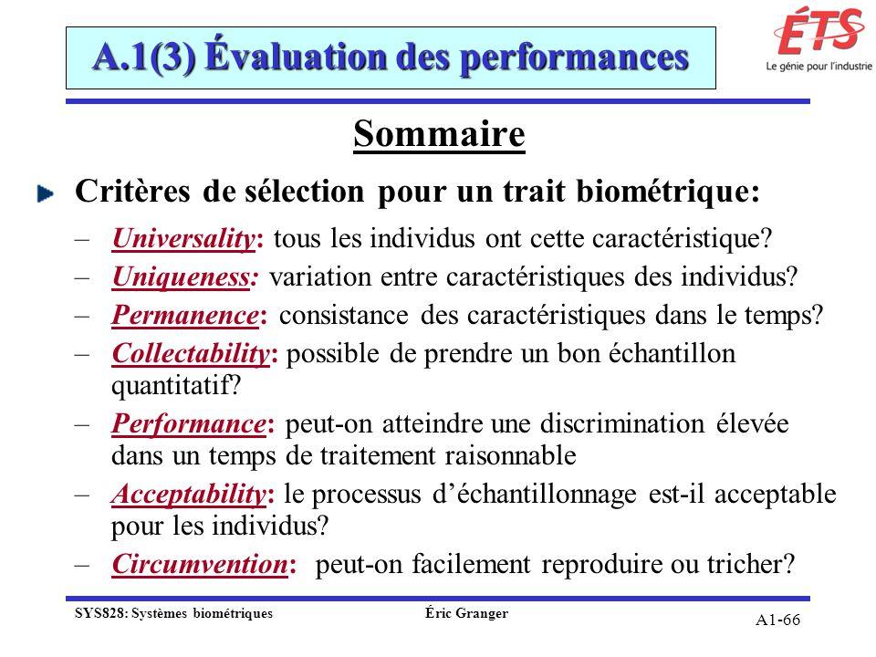 A1-66 A.1(3) Évaluation des performances Sommaire Critères de sélection pour un trait biométrique: –Universality: tous les individus ont cette caracté