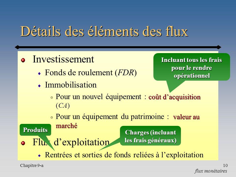 Chapitre 9-a10 Détails des éléments des flux Investissement Fonds de roulement (FDR) Immobilisation coût dacquisition Pour un nouvel équipement : coût