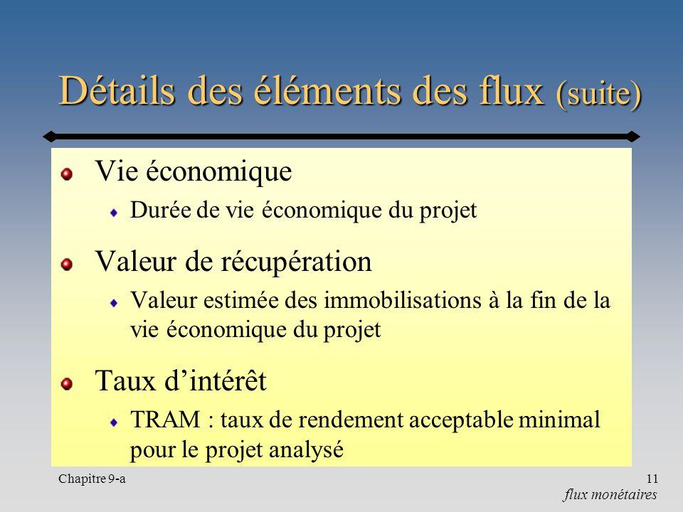 Chapitre 9-a11 Détails des éléments des flux (suite) Vie économique Durée de vie économique du projet Valeur de récupération Valeur estimée des immobi