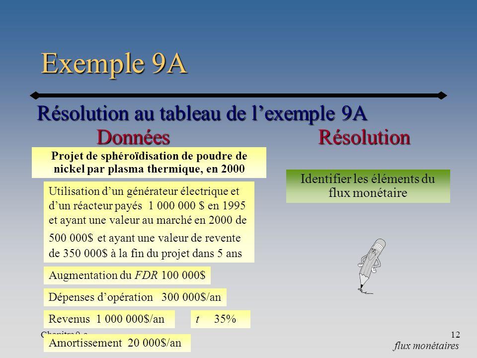 Chapitre 9-a12 Exemple 9A flux monétaires Résolution au tableau de lexemple 9A RésolutionDonnées Projet de sphéroïdisation de poudre de nickel par pla