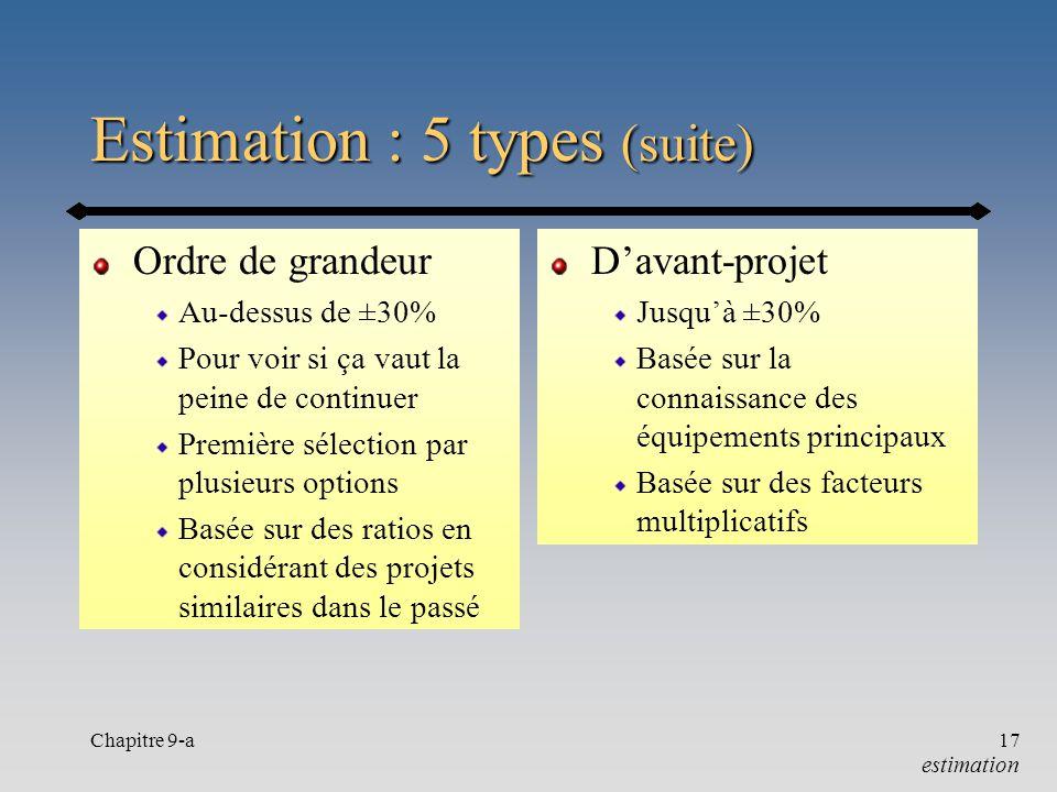 Chapitre 9-a17 Estimation : 5 types (suite) Ordre de grandeur Au-dessus de ±30% Pour voir si ça vaut la peine de continuer Première sélection par plus