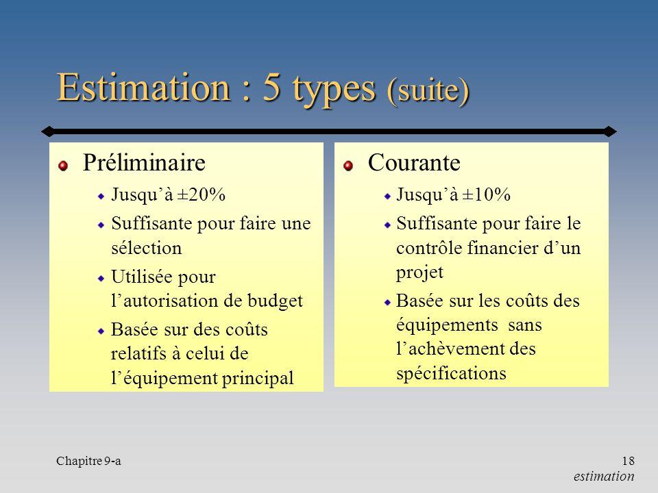 Chapitre 9-a18 Estimation : 5 types (suite) Préliminaire Jusquà ±20% Suffisante pour faire une sélection Utilisée pour lautorisation de budget Basée s
