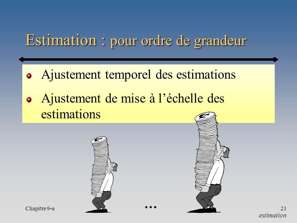 Chapitre 9-a21 Estimation : pour ordre de grandeur Ajustement temporel des estimations Ajustement de mise à léchelle des estimations estimation …