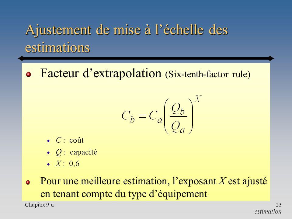 Chapitre 9-a25 Ajustement de mise à léchelle des estimations Facteur dextrapolation (Six-tenth-factor rule) C : coût Q : capacité X : 0,6 Pour une mei