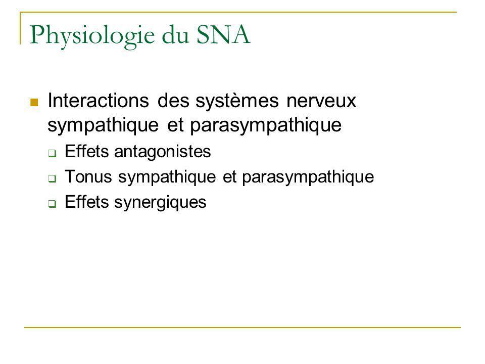 Physiologie du SNA Interactions des systèmes nerveux sympathique et parasympathique Effets antagonistes Tonus sympathique et parasympathique Effets sy