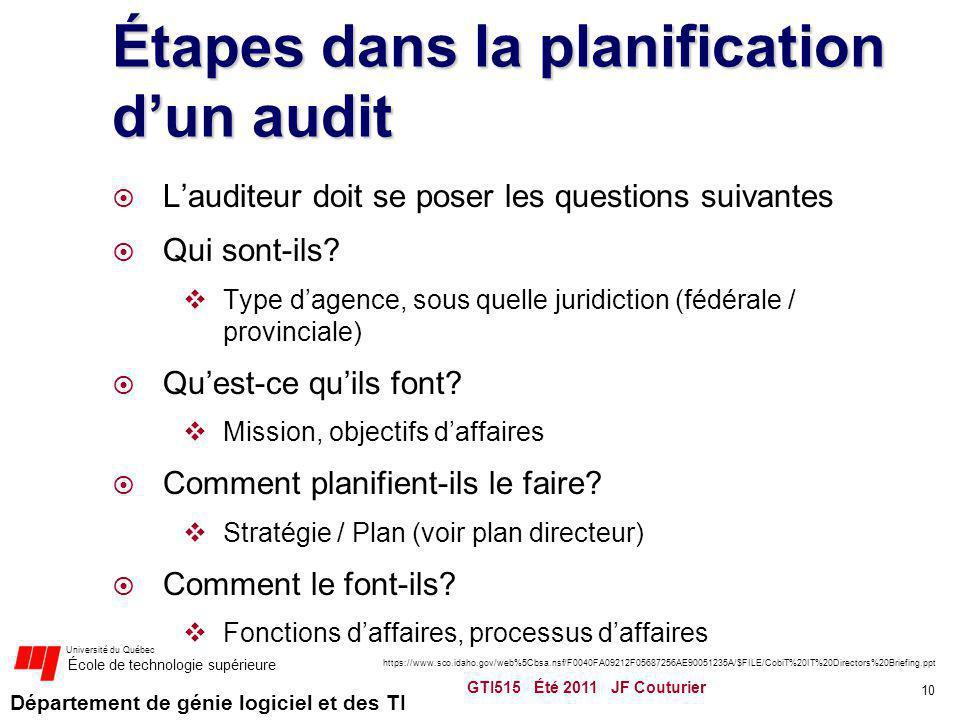 Département de génie logiciel et des TI Université du Québec École de technologie supérieure Étapes dans la planification dun audit Lauditeur doit se