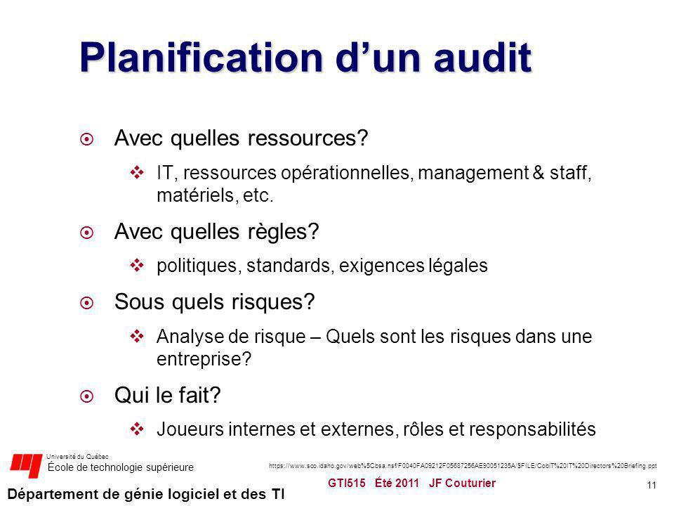 Département de génie logiciel et des TI Université du Québec École de technologie supérieure Planification dun audit Avec quelles ressources? IT, ress