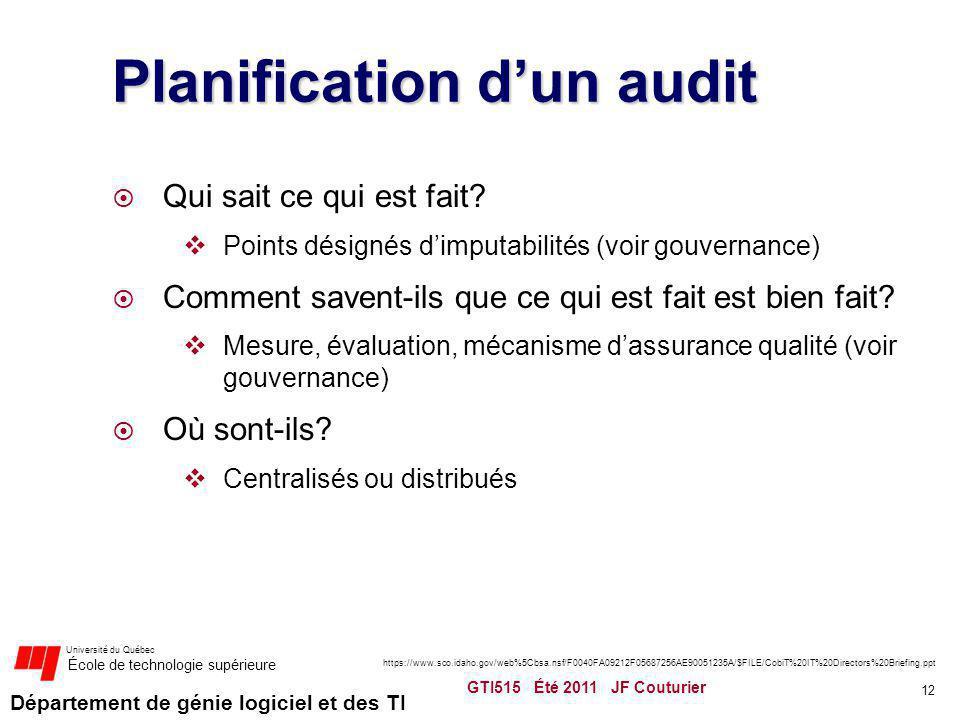 Département de génie logiciel et des TI Université du Québec École de technologie supérieure Planification dun audit Qui sait ce qui est fait? Points