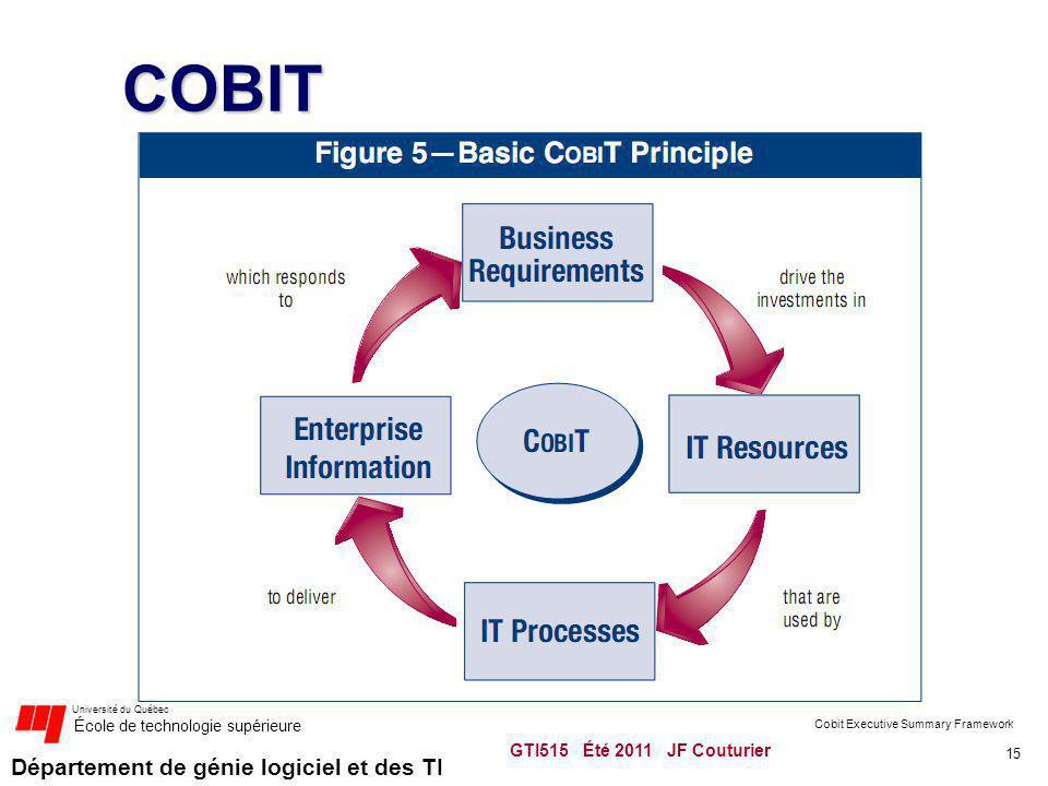 Département de génie logiciel et des TI Université du Québec École de technologie supérieure COBIT GTI515 Été 2011 JF Couturier 15 Cobit Executive Summary Framework