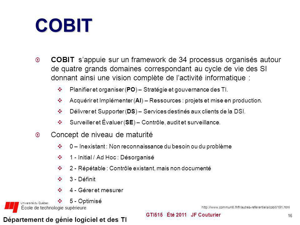 Département de génie logiciel et des TI Université du Québec École de technologie supérieure COBIT COBIT sappuie sur un framework de 34 processus orga