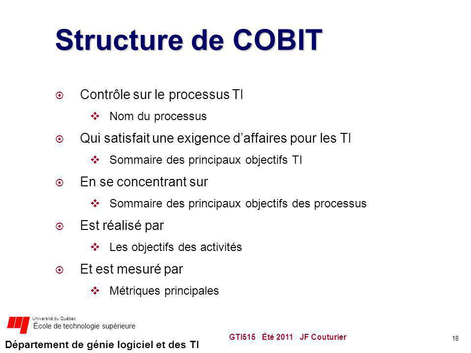 Département de génie logiciel et des TI Université du Québec École de technologie supérieure Structure de COBIT Contrôle sur le processus TI Nom du pr