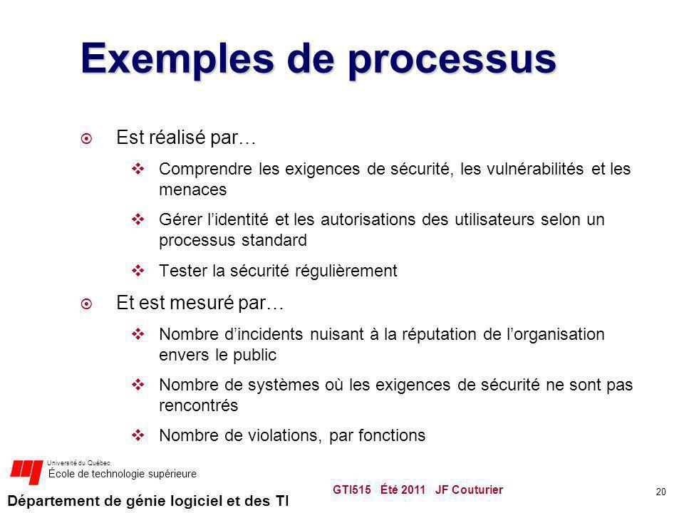 Département de génie logiciel et des TI Université du Québec École de technologie supérieure Exemples de processus Est réalisé par… Comprendre les exi