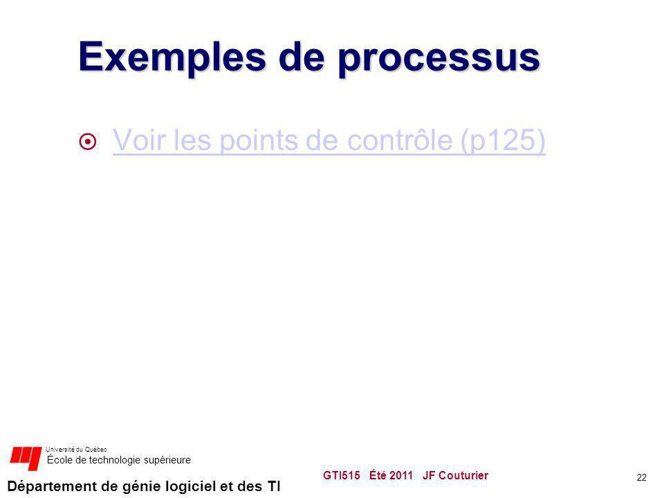 Département de génie logiciel et des TI Université du Québec École de technologie supérieure Exemples de processus Voir les points de contrôle (p125) GTI515 Été 2011 JF Couturier 22