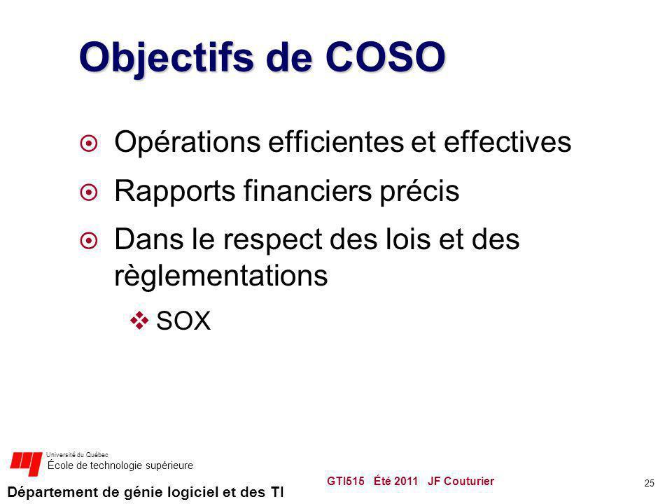 Département de génie logiciel et des TI Université du Québec École de technologie supérieure Objectifs de COSO Opérations efficientes et effectives Ra