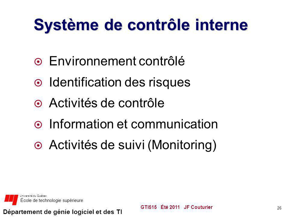 Département de génie logiciel et des TI Université du Québec École de technologie supérieure Système de contrôle interne Environnement contrôlé Identification des risques Activités de contrôle Information et communication Activités de suivi (Monitoring) 26 GTI515 Été 2011 JF Couturier