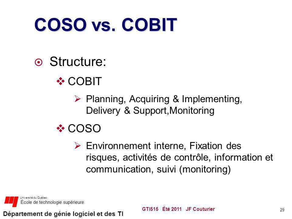 Département de génie logiciel et des TI Université du Québec École de technologie supérieure COSO vs. COBIT Structure: COBIT Planning, Acquiring & Imp