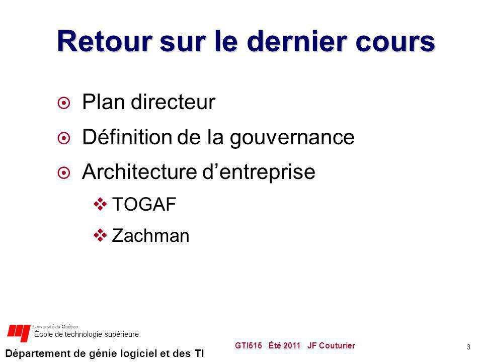 Département de génie logiciel et des TI Université du Québec École de technologie supérieure Retour sur le dernier cours Plan directeur Définition de