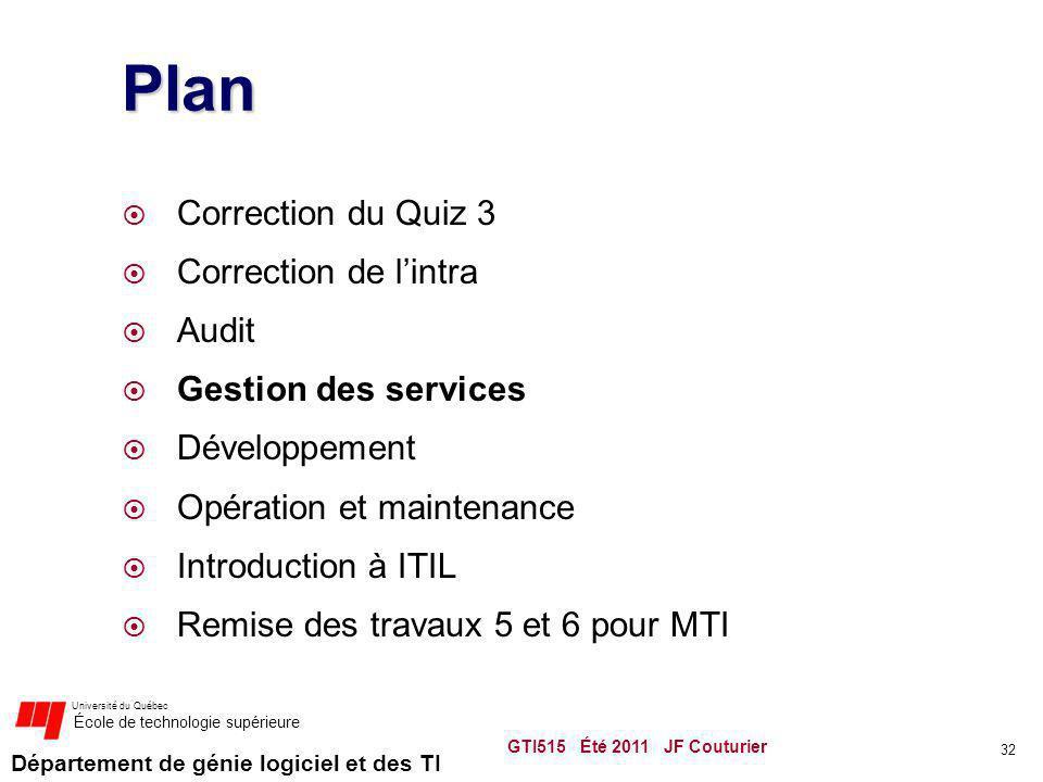 Département de génie logiciel et des TI Université du Québec École de technologie supérieure Plan Correction du Quiz 3 Correction de lintra Audit Gest