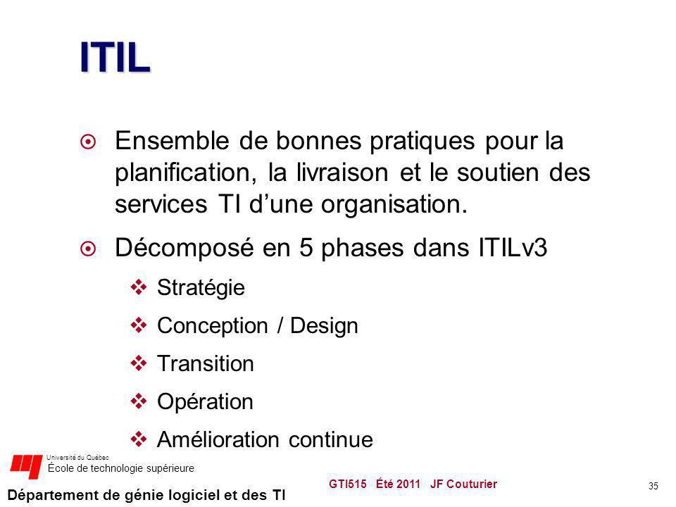 Département de génie logiciel et des TI Université du Québec École de technologie supérieure ITIL Ensemble de bonnes pratiques pour la planification,