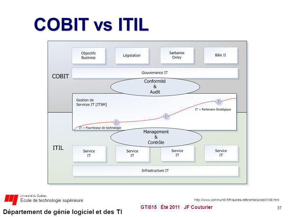 Département de génie logiciel et des TI Université du Québec École de technologie supérieure COBIT vs ITIL GTI515 Été 2011 JF Couturier 37 http://www.