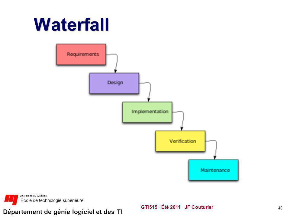 Département de génie logiciel et des TI Université du Québec École de technologie supérieure Waterfall GTI515 Été 2011 JF Couturier 40