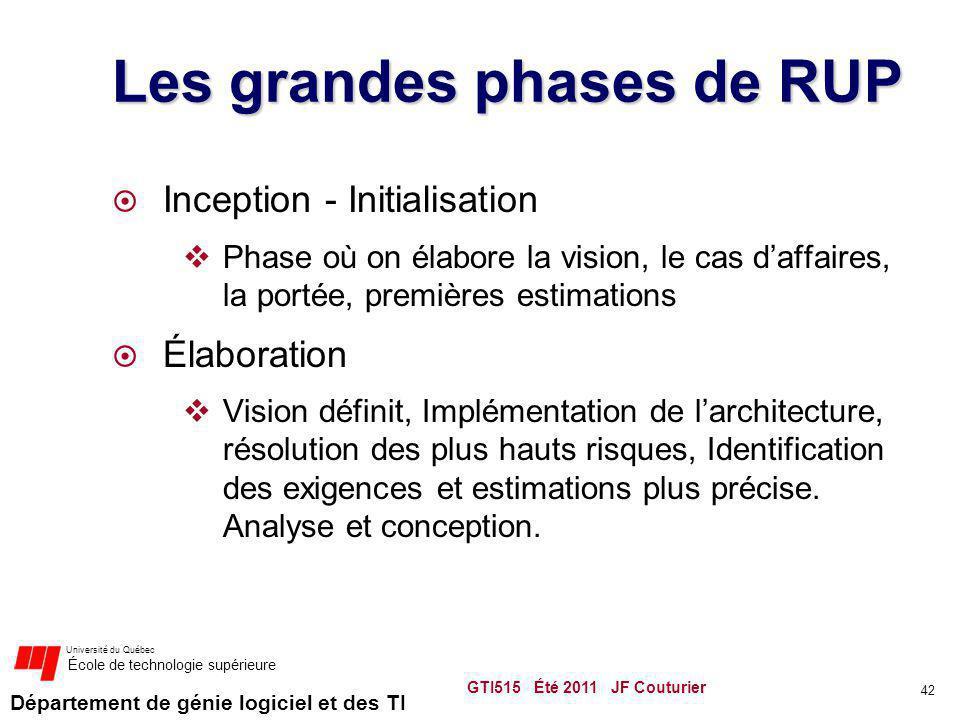 Département de génie logiciel et des TI Université du Québec École de technologie supérieure Les grandes phases de RUP Inception - Initialisation Phas