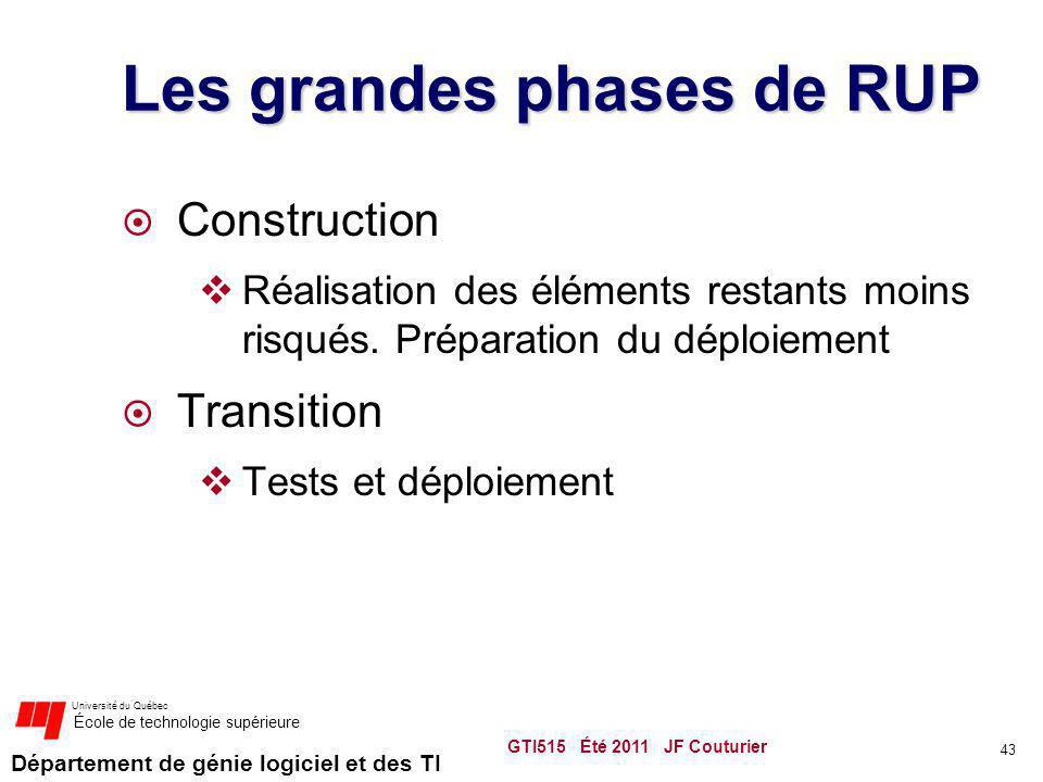 Département de génie logiciel et des TI Université du Québec École de technologie supérieure Les grandes phases de RUP Construction Réalisation des él