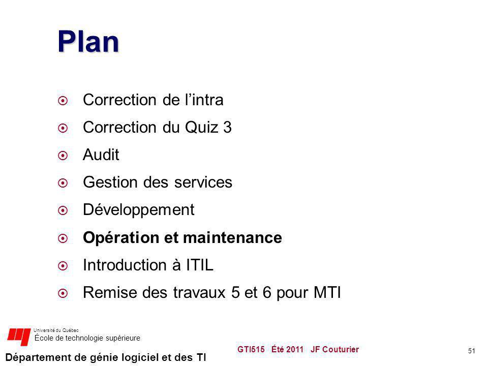 Département de génie logiciel et des TI Université du Québec École de technologie supérieure Plan Correction de lintra Correction du Quiz 3 Audit Gest