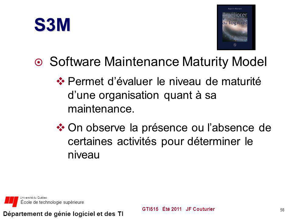 Département de génie logiciel et des TI Université du Québec École de technologie supérieure S3M Software Maintenance Maturity Model Permet dévaluer le niveau de maturité dune organisation quant à sa maintenance.