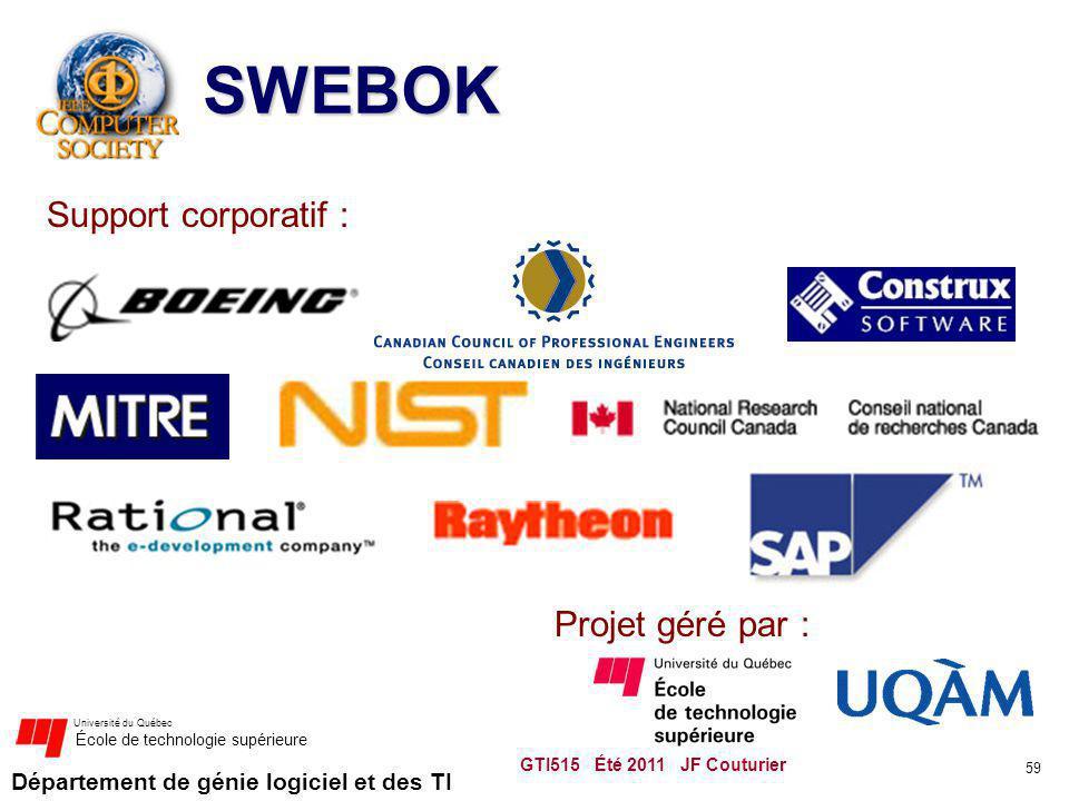 Département de génie logiciel et des TI Université du Québec École de technologie supérieure SWEBOK GTI515 Été 2011 JF Couturier 59 Projet géré par : Support corporatif :