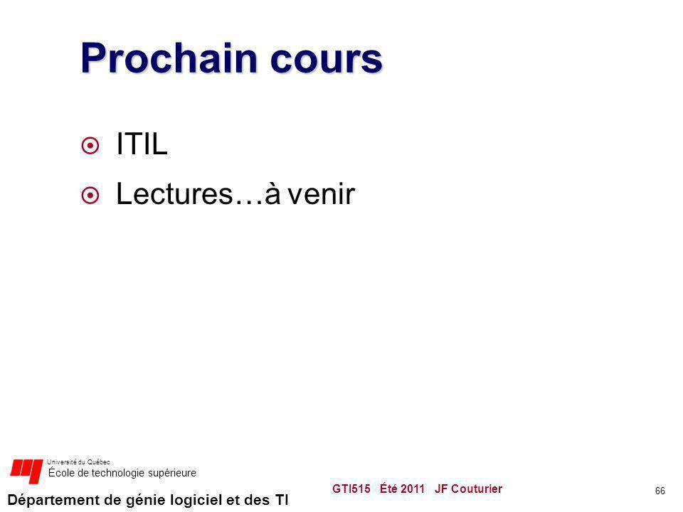Département de génie logiciel et des TI Université du Québec École de technologie supérieure Prochain cours ITIL Lectures…à venir GTI515 Été 2011 JF Couturier 66