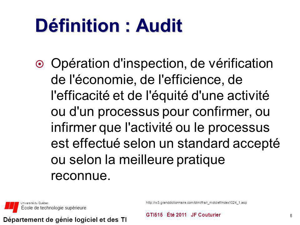 Département de génie logiciel et des TI Université du Québec École de technologie supérieure Audit interne ou externe Un audit peut être effectué par des membres du personnel, des clients ou par une instance externe neutre.