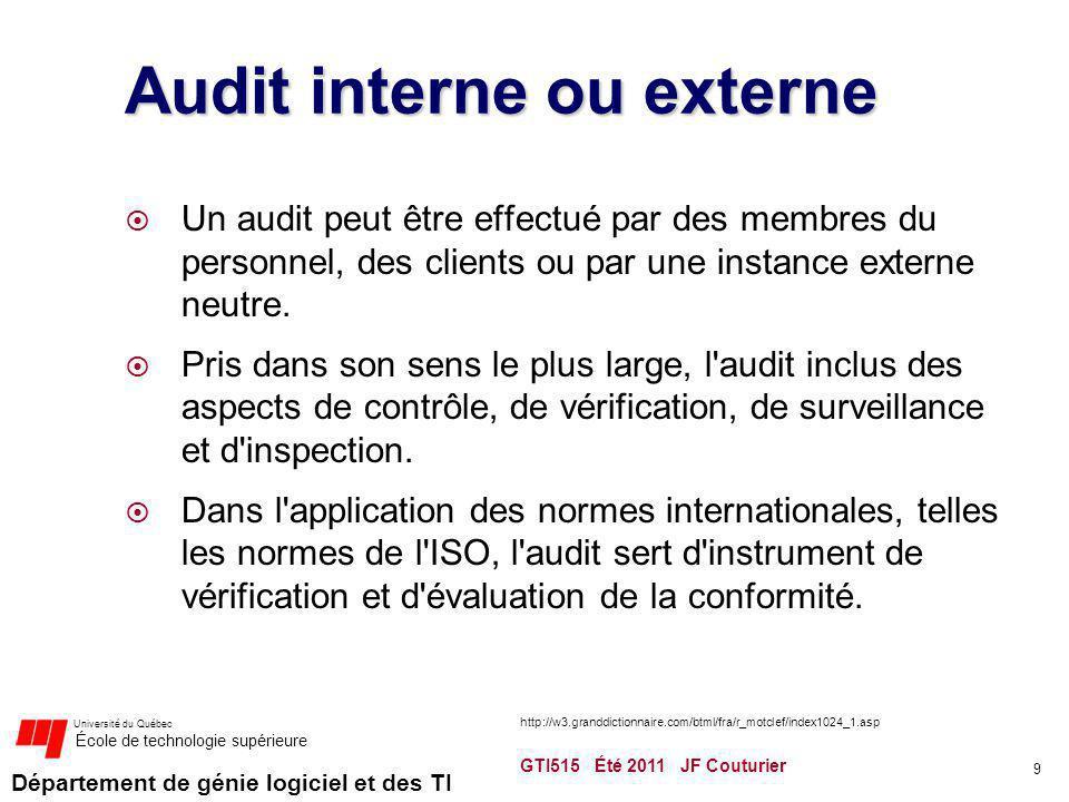 Département de génie logiciel et des TI Université du Québec École de technologie supérieure Audit interne ou externe Un audit peut être effectué par