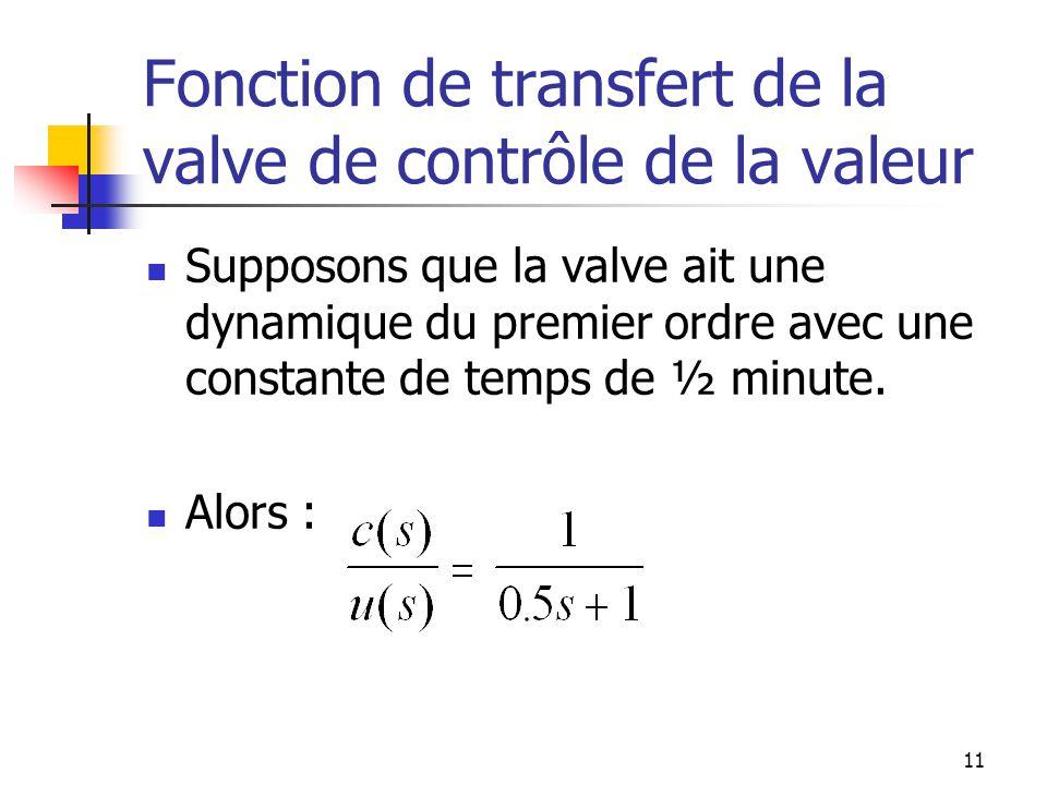 Fonction de transfert de la valve de contrôle de la valeur Supposons que la valve ait une dynamique du premier ordre avec une constante de temps de ½ minute.