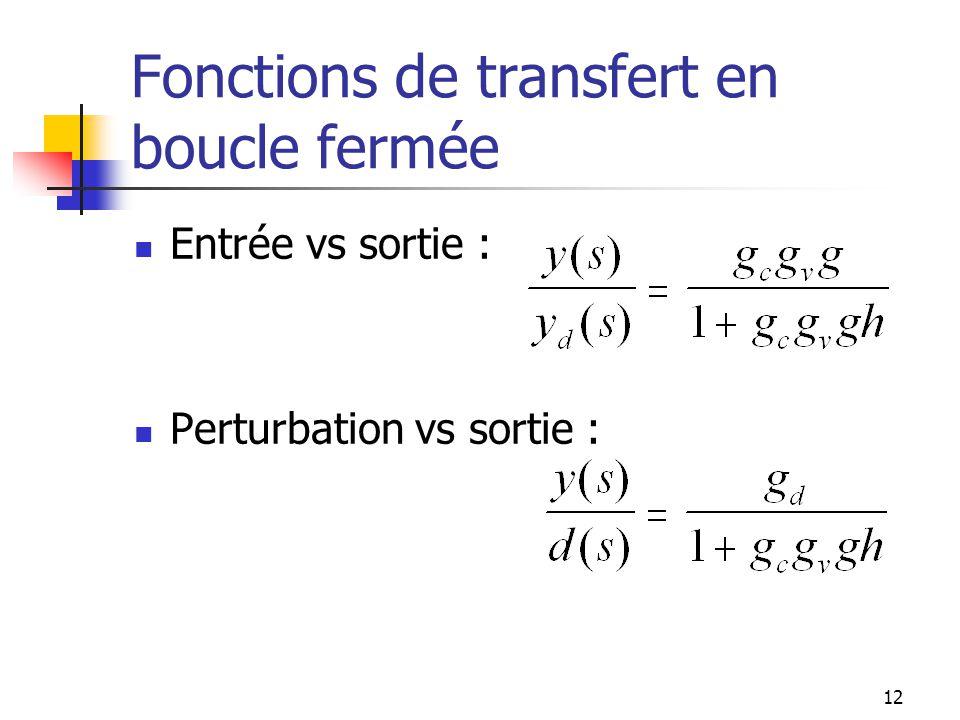 Fonctions de transfert en boucle fermée Entrée vs sortie : Perturbation vs sortie : 12
