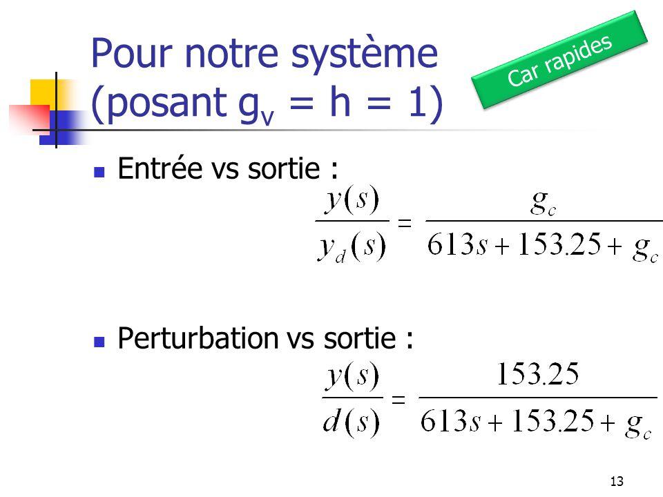 Pour notre système (posant g v = h = 1) Entrée vs sortie : Perturbation vs sortie : Car rapides 13
