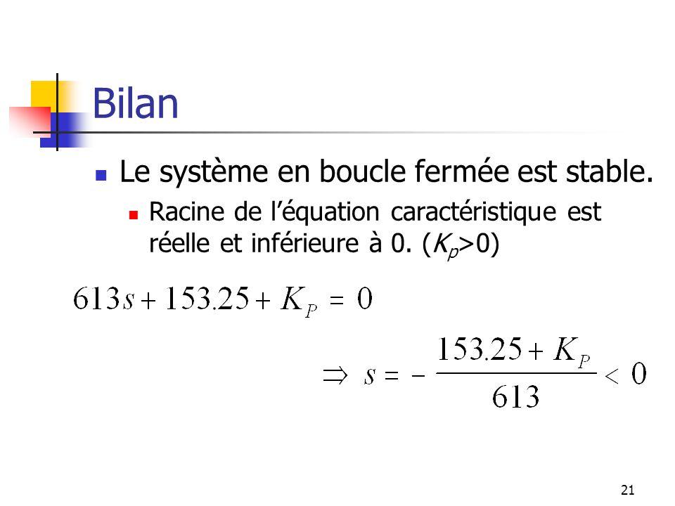 Bilan Le système en boucle fermée est stable. Racine de léquation caractéristique est réelle et inférieure à 0. (K p >0) 21